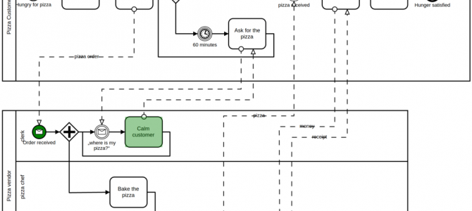 BPMN Tools for Meteor are now available on Atmosphere